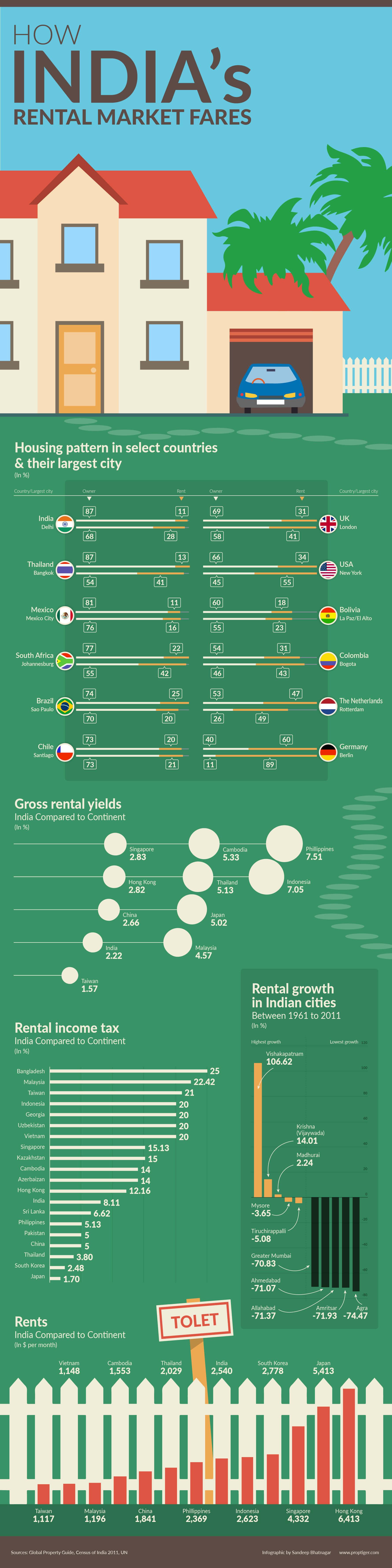 global rent stat-01