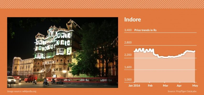 Indore related-04