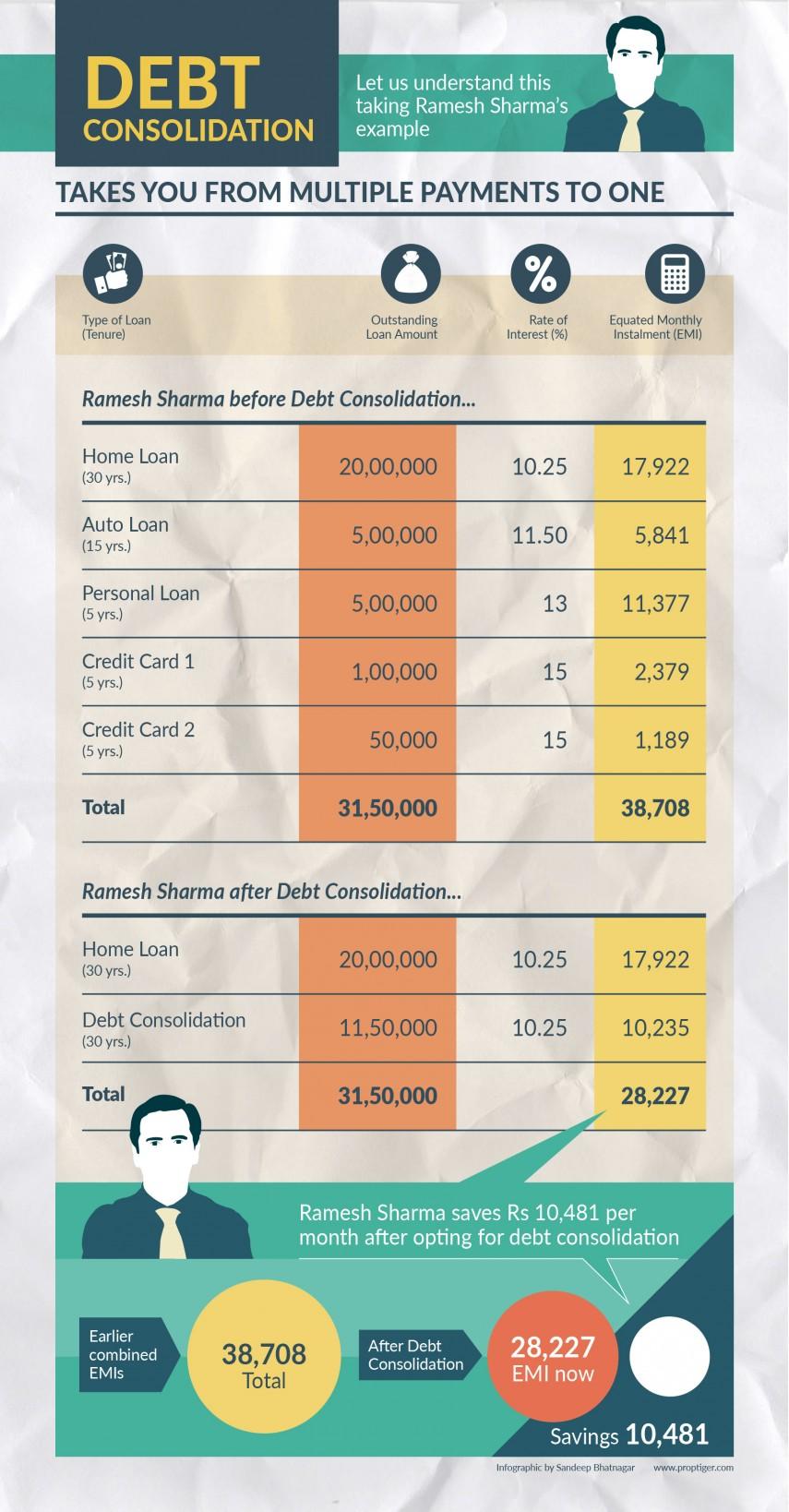 debt consolidation-01 (4)